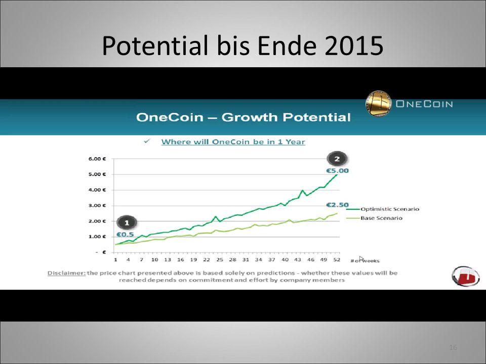 Potential bis Ende 2015 16
