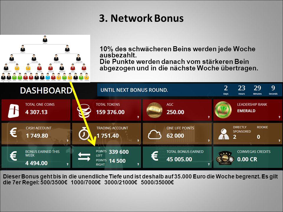 3. Network Bonus 10% des schwächeren Beins werden jede Woche ausbezahlt. Die Punkte werden danach vom stärkeren Bein abgezogen und in die nächste Woch