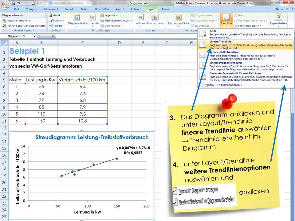 3. Das Diagramm anklicken und unter Layout/Trendlinie lineare Trendlinie auswählen → Trendlinie erscheint im Diagramm 4. unter Layout/Trendlinie weite