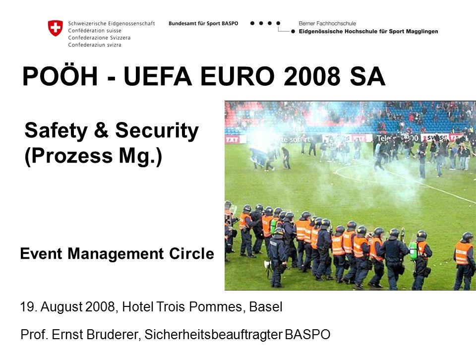 POÖH - UEFA EURO 2008 SA Safety & Security (Prozess Mg.) Event Management Circle 19. August 2008, Hotel Trois Pommes, Basel Prof. Ernst Bruderer, Sich