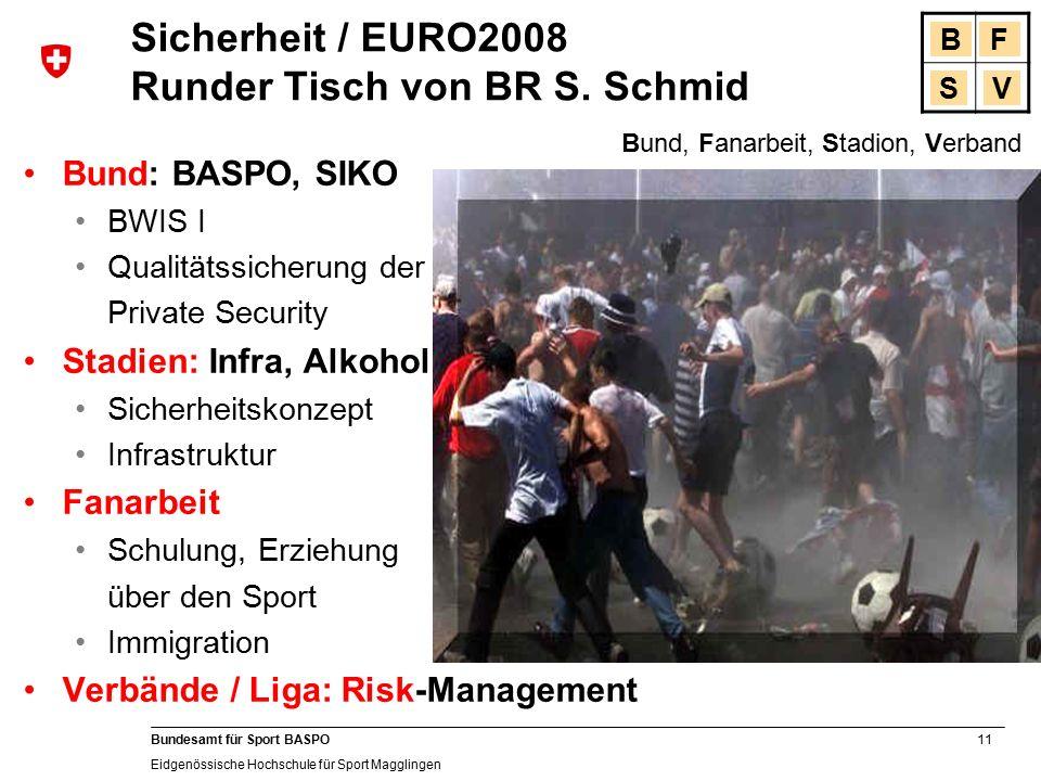 11 Bundesamt für Sport BASPO Eidgenössische Hochschule für Sport Magglingen Sicherheit / EURO2008 Runder Tisch von BR S.
