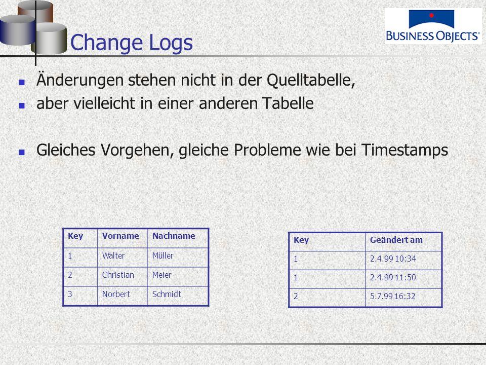 Change Logs Änderungen stehen nicht in der Quelltabelle, aber vielleicht in einer anderen Tabelle Gleiches Vorgehen, gleiche Probleme wie bei Timestamps KeyVornameNachname 1WalterMüller 2ChristianMeier 3NorbertSchmidt KeyGeändert am 12.4.99 10:34 12.4.99 11:50 25.7.99 16:32