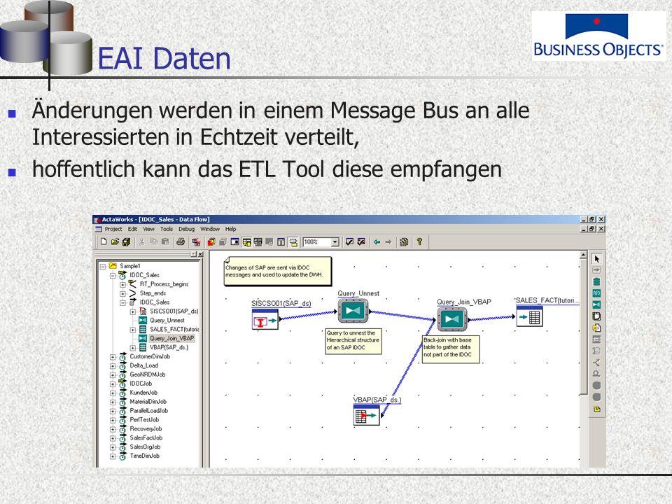 EAI Daten Änderungen werden in einem Message Bus an alle Interessierten in Echtzeit verteilt, hoffentlich kann das ETL Tool diese empfangen