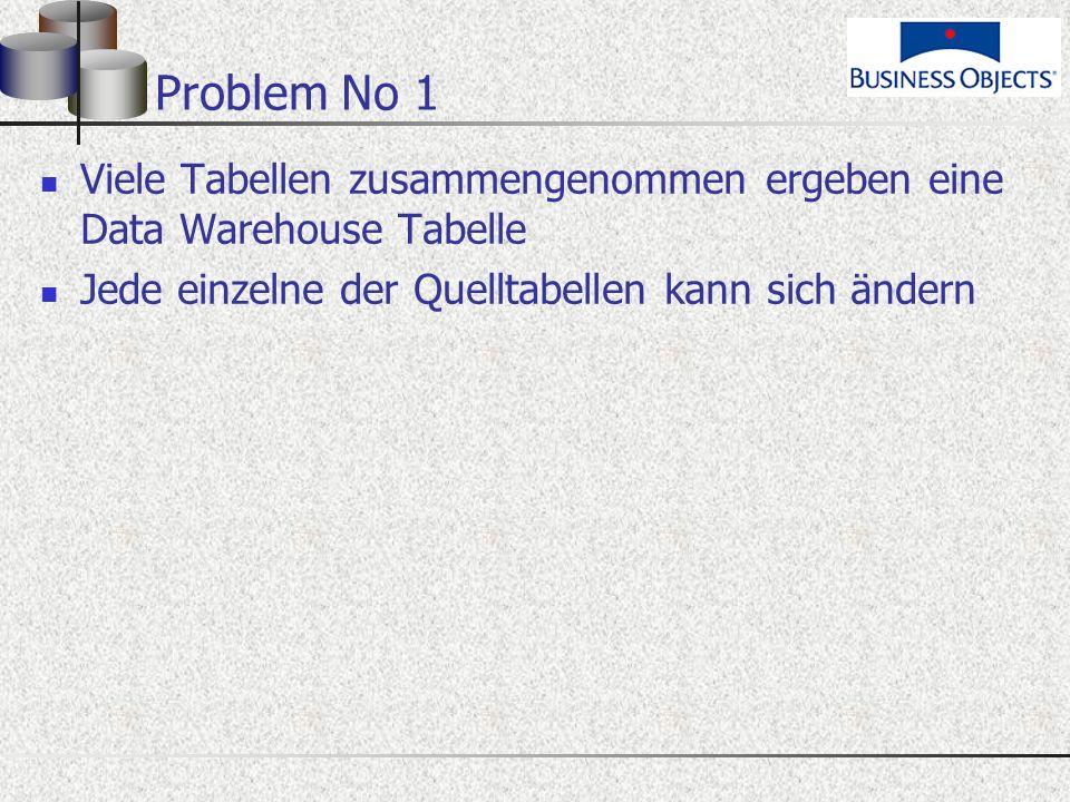 Problem No 1 Viele Tabellen zusammengenommen ergeben eine Data Warehouse Tabelle Jede einzelne der Quelltabellen kann sich ändern