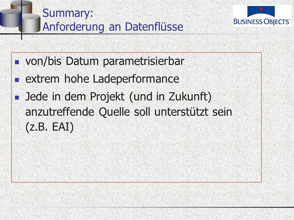Summary: Anforderung an Datenflüsse von/bis Datum parametrisierbar extrem hohe Ladeperformance Jede in dem Projekt (und in Zukunft) anzutreffende Quelle soll unterstützt sein (z.B.