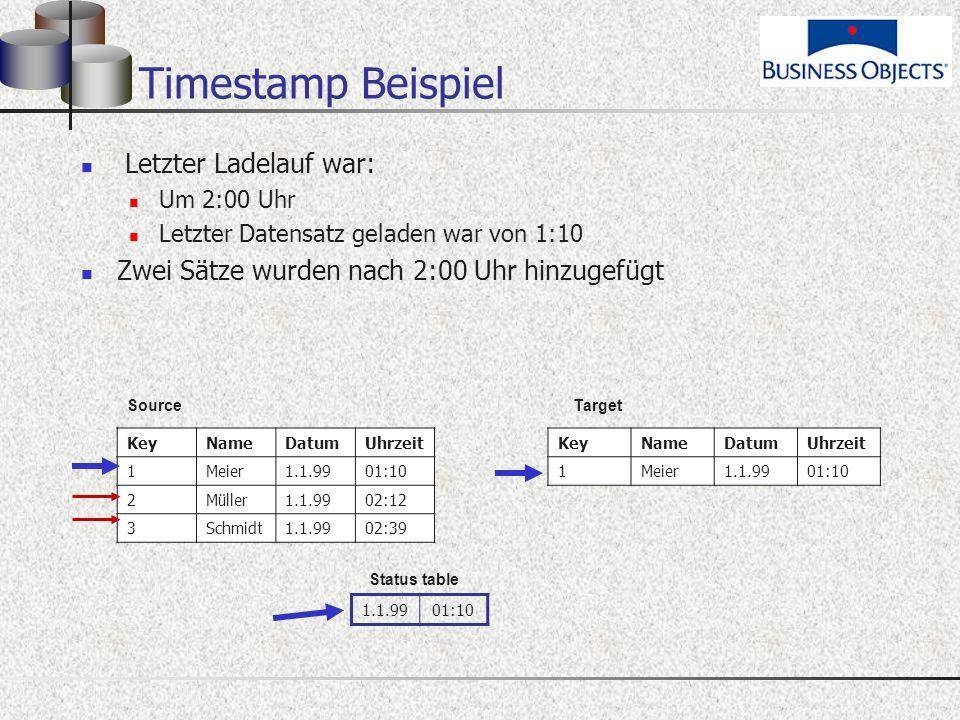 Timestamp Beispiel Letzter Ladelauf war: Um 2:00 Uhr Letzter Datensatz geladen war von 1:10 Zwei Sätze wurden nach 2:00 Uhr hinzugefügt KeyNameDatumUhrzeit 1Meier1.1.9901:10 2Müller1.1.9902:12 3Schmidt1.1.9902:39 Target Status table Source KeyNameDatumUhrzeit 1Meier1.1.9901:10 1.1.9901:10