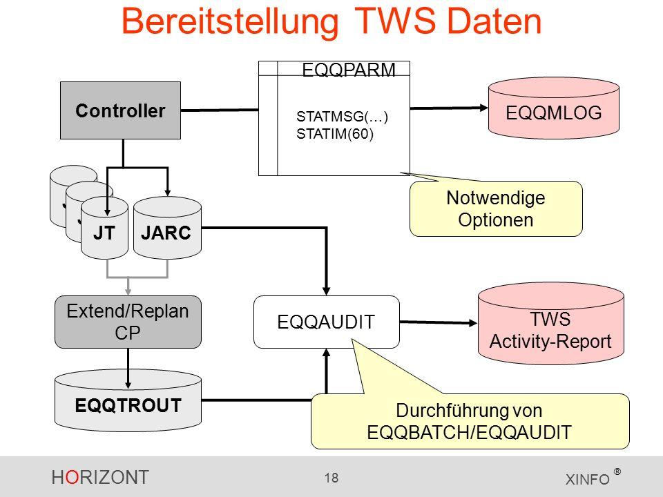 HORIZONT 18 XINFO ® Bereitstellung TWS Daten Controller EQQMLOG JT JARC Extend/Replan CP EQQTROUT EQQAUDIT TWS Activity-Report STATMSG(…) STATIM(60) EQQPARM Notwendige Optionen Durchführung von EQQBATCH/EQQAUDIT