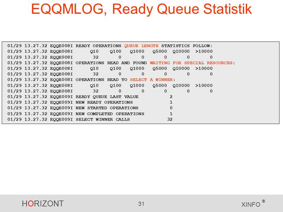 HORIZONT 31 XINFO ® EQQMLOG, Ready Queue Statistik 01/29 13.27.32 EQQE008I READY OPERATIONS QUEUE LENGTH STATISTICS FOLLOW: 01/29 13.27.32 EQQE008I Q10 Q100 Q1000 Q5000 Q10000 >10000 01/29 13.27.32 EQQE008I 32 0 0 0 0 0 01/29 13.27.32 EQQE008I OPERATIONS READ AND FOUND WAITING FOR SPECIAL RESOURCES: 01/29 13.27.32 EQQE008I Q10 Q100 Q1000 Q5000 Q10000 >10000 01/29 13.27.32 EQQE008I 32 0 0 0 0 0 01/29 13.27.32 EQQE008I OPERATIONS READ TO SELECT A WINNER: 01/29 13.27.32 EQQE008I Q10 Q100 Q1000 Q5000 Q10000 >10000 01/29 13.27.32 EQQE008I 32 0 0 0 0 0 01/29 13.27.32 EQQE009I READY QUEUE LAST VALUE 2 01/29 13.27.32 EQQE009I NEW READY OPERATIONS 1 01/29 13.27.32 EQQE009I NEW STARTED OPERATIONS 0 01/29 13.27.32 EQQE009I NEW COMPLETED OPERATIONS 1 01/29 13.27.32 EQQE009I SELECT WINNER CALLS 32