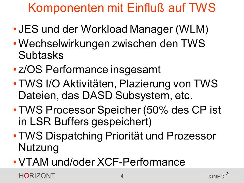 HORIZONT 4 XINFO ® Komponenten mit Einfluß auf TWS JES und der Workload Manager (WLM) Wechselwirkungen zwischen den TWS Subtasks z/OS Performance insgesamt TWS I/O Aktivitäten, Plazierung von TWS Dateien, das DASD Subsystem, etc.