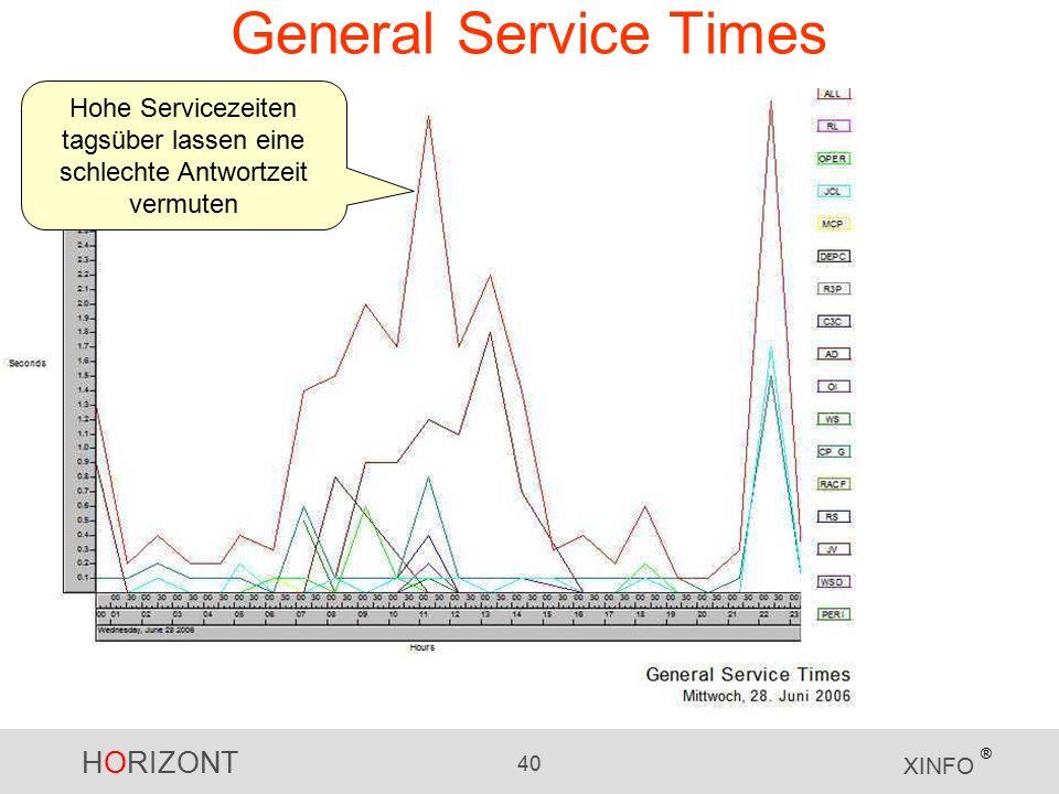 HORIZONT 40 XINFO ® General Service Times Hohe Servicezeiten tagsüber lassen eine schlechte Antwortzeit vermuten
