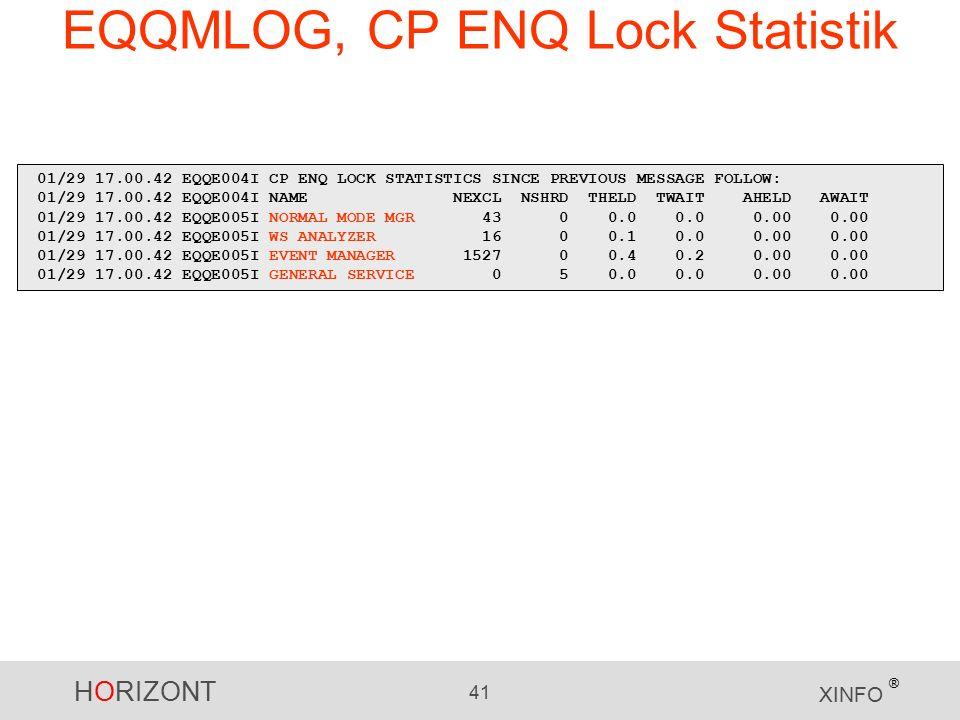 HORIZONT 41 XINFO ® EQQMLOG, CP ENQ Lock Statistik 01/29 17.00.42 EQQE004I CP ENQ LOCK STATISTICS SINCE PREVIOUS MESSAGE FOLLOW: 01/29 17.00.42 EQQE004I NAME NEXCL NSHRD THELD TWAIT AHELD AWAIT 01/29 17.00.42 EQQE005I NORMAL MODE MGR 43 0 0.0 0.0 0.00 0.00 01/29 17.00.42 EQQE005I WS ANALYZER 16 0 0.1 0.0 0.00 0.00 01/29 17.00.42 EQQE005I EVENT MANAGER 1527 0 0.4 0.2 0.00 0.00 01/29 17.00.42 EQQE005I GENERAL SERVICE 0 5 0.0 0.0 0.00 0.00