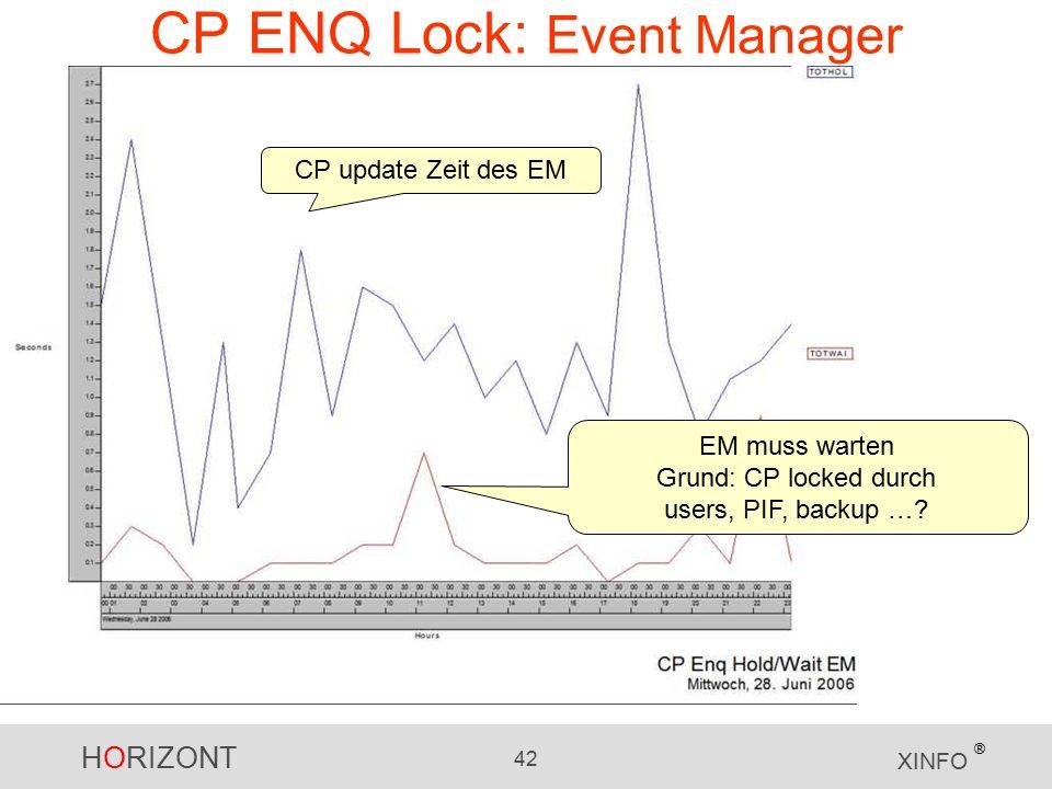 HORIZONT 42 XINFO ® CP ENQ Lock: Event Manager CP update Zeit des EM EM muss warten Grund: CP locked durch users, PIF, backup …
