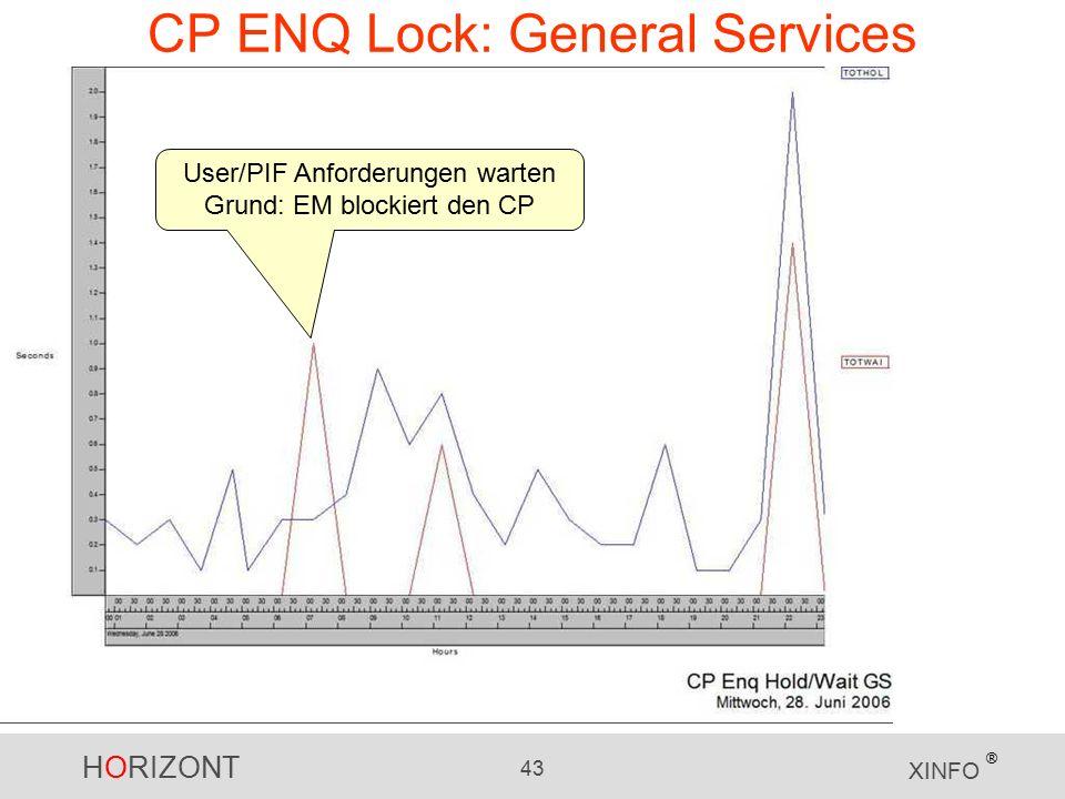 HORIZONT 43 XINFO ® CP ENQ Lock: General Services User/PIF Anforderungen warten Grund: EM blockiert den CP