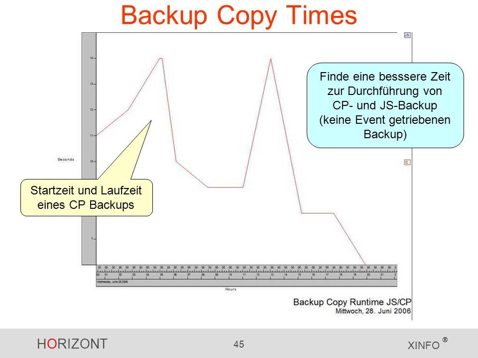 HORIZONT 45 XINFO ® Backup Copy Times Startzeit und Laufzeit eines CP Backups Finde eine besssere Zeit zur Durchführung von CP- und JS-Backup (keine Event getriebenen Backup)