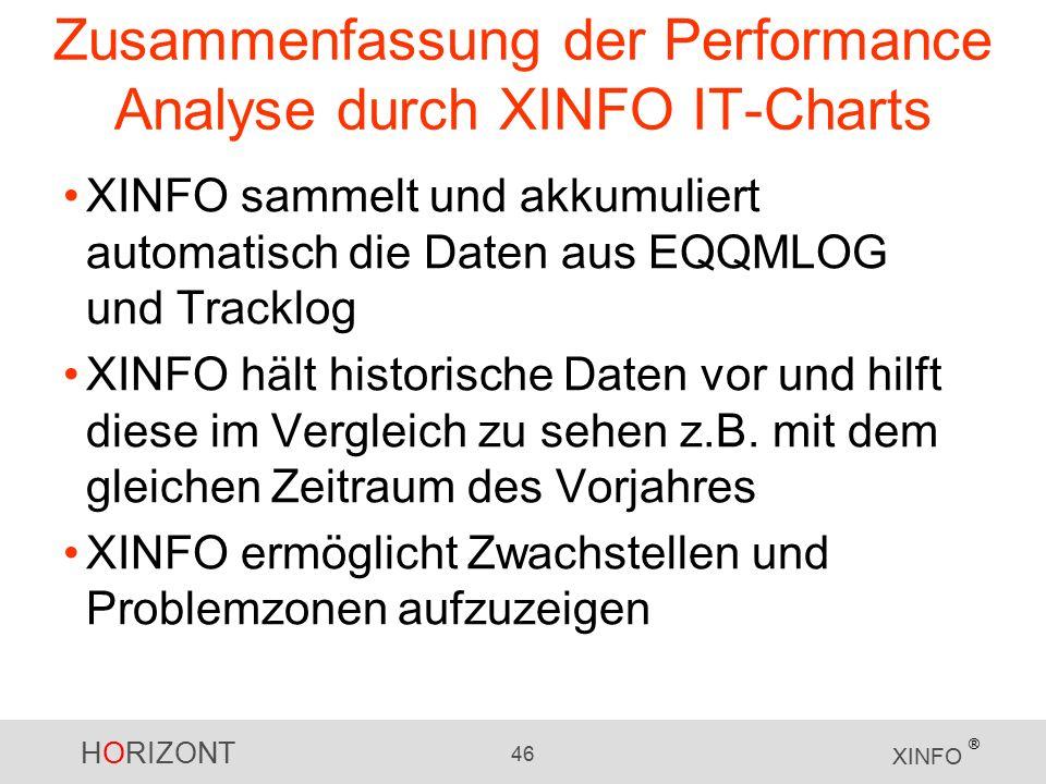 HORIZONT 46 XINFO ® Zusammenfassung der Performance Analyse durch XINFO IT-Charts XINFO sammelt und akkumuliert automatisch die Daten aus EQQMLOG und Tracklog XINFO hält historische Daten vor und hilft diese im Vergleich zu sehen z.B.