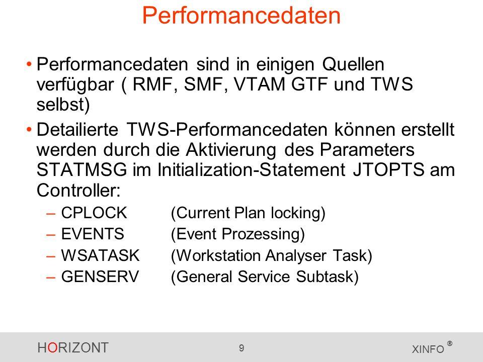 HORIZONT 9 XINFO ® Performancedaten Performancedaten sind in einigen Quellen verfügbar ( RMF, SMF, VTAM GTF und TWS selbst) Detailierte TWS-Performancedaten können erstellt werden durch die Aktivierung des Parameters STATMSG im Initialization-Statement JTOPTS am Controller: –CPLOCK(Current Plan locking) –EVENTS(Event Prozessing) –WSATASK(Workstation Analyser Task) –GENSERV(General Service Subtask)