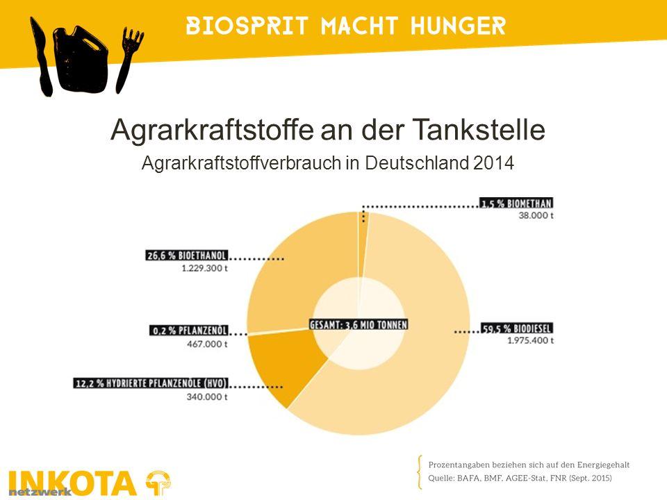 Agrarkraftstoffe an der Tankstelle Agrarkraftstoffverbrauch in Deutschland 2014