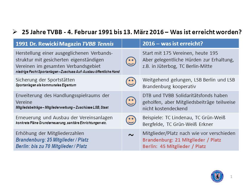 1  25 Jahre TVBB - 4. Februar 1991 bis 13. März 2016 – Was ist erreicht worden.