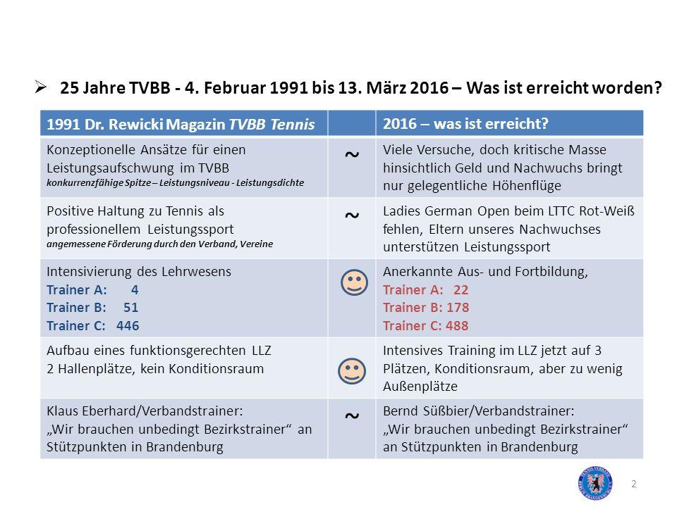 3  25 Jahre TVBB - 4.Februar 1991 bis 13. März 2016 – Was ist erreicht worden.