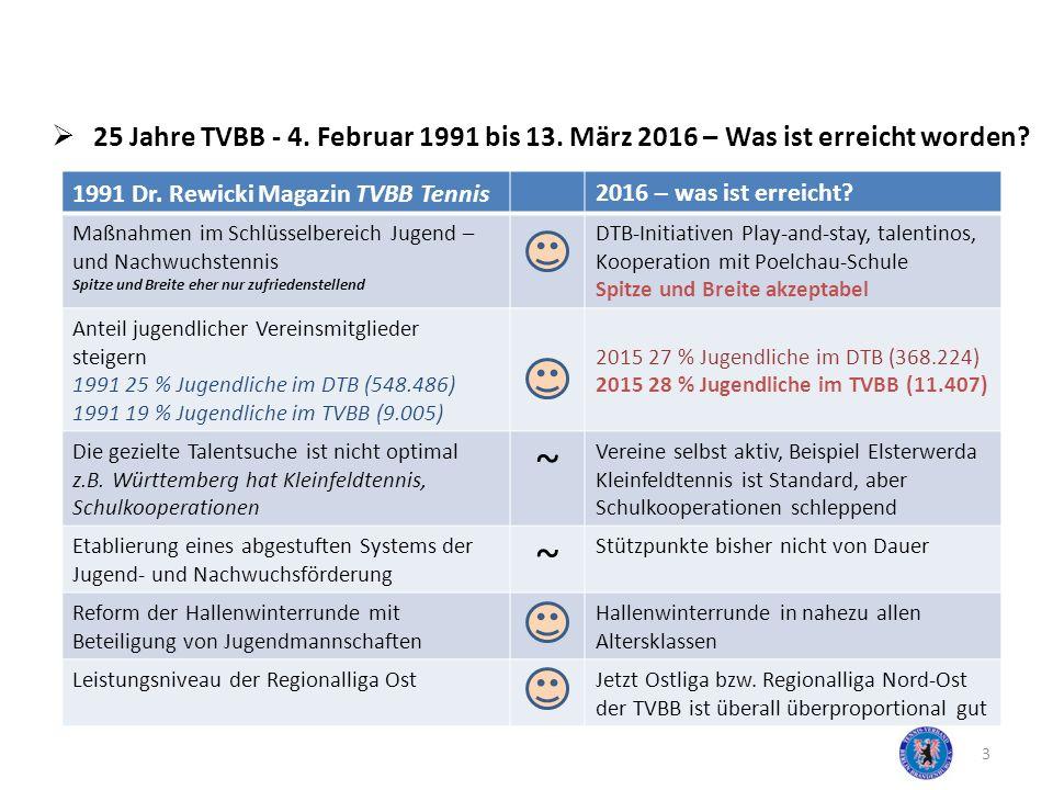 3  25 Jahre TVBB - 4. Februar 1991 bis 13. März 2016 – Was ist erreicht worden.