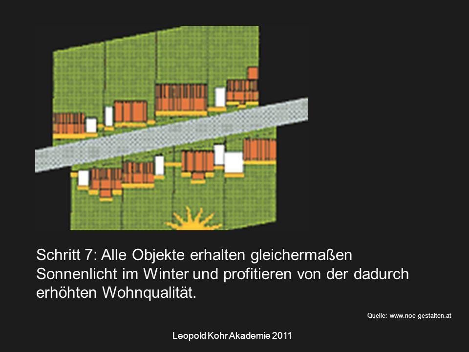 Leopold Kohr Akademie 2011 Quelle: www.noe-gestalten.at Schritt 7: Alle Objekte erhalten gleichermaßen Sonnenlicht im Winter und profitieren von der dadurch erhöhten Wohnqualität.
