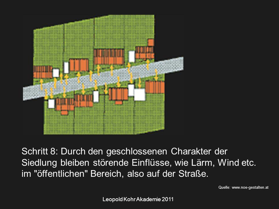 Leopold Kohr Akademie 2011 Quelle: www.noe-gestalten.at Schritt 8: Durch den geschlossenen Charakter der Siedlung bleiben störende Einflüsse, wie Lärm, Wind etc.