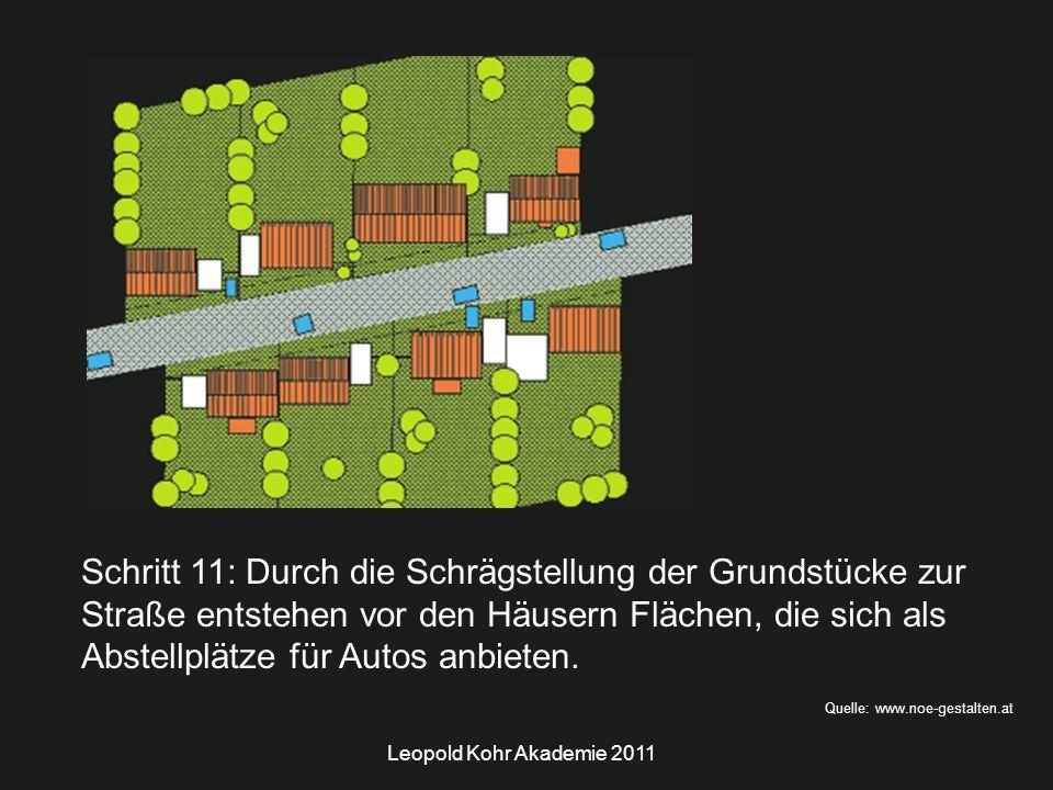 Leopold Kohr Akademie 2011 Quelle: www.noe-gestalten.at Schritt 11: Durch die Schrägstellung der Grundstücke zur Straße entstehen vor den Häusern Flächen, die sich als Abstellplätze für Autos anbieten.