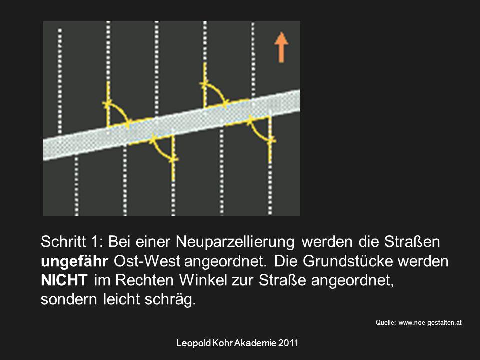 Leopold Kohr Akademie 2011 Quelle: www.noe-gestalten.at Schritt 1: Bei einer Neuparzellierung werden die Straßen ungefähr Ost-West angeordnet.