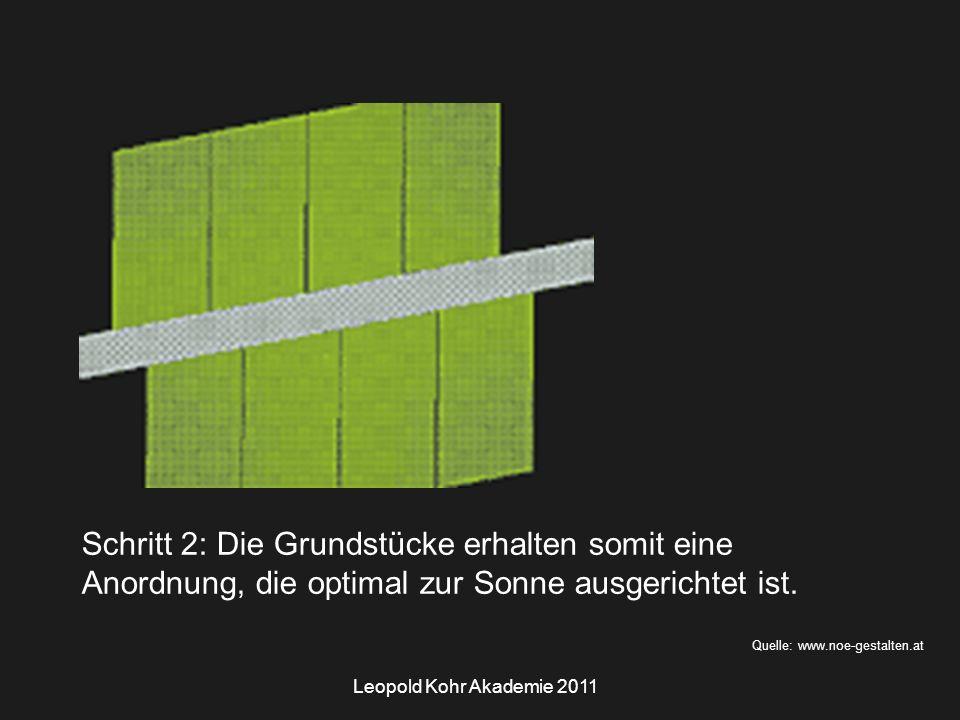 Leopold Kohr Akademie 2011 Quelle: www.noe-gestalten.at Schritt 2: Die Grundstücke erhalten somit eine Anordnung, die optimal zur Sonne ausgerichtet ist.