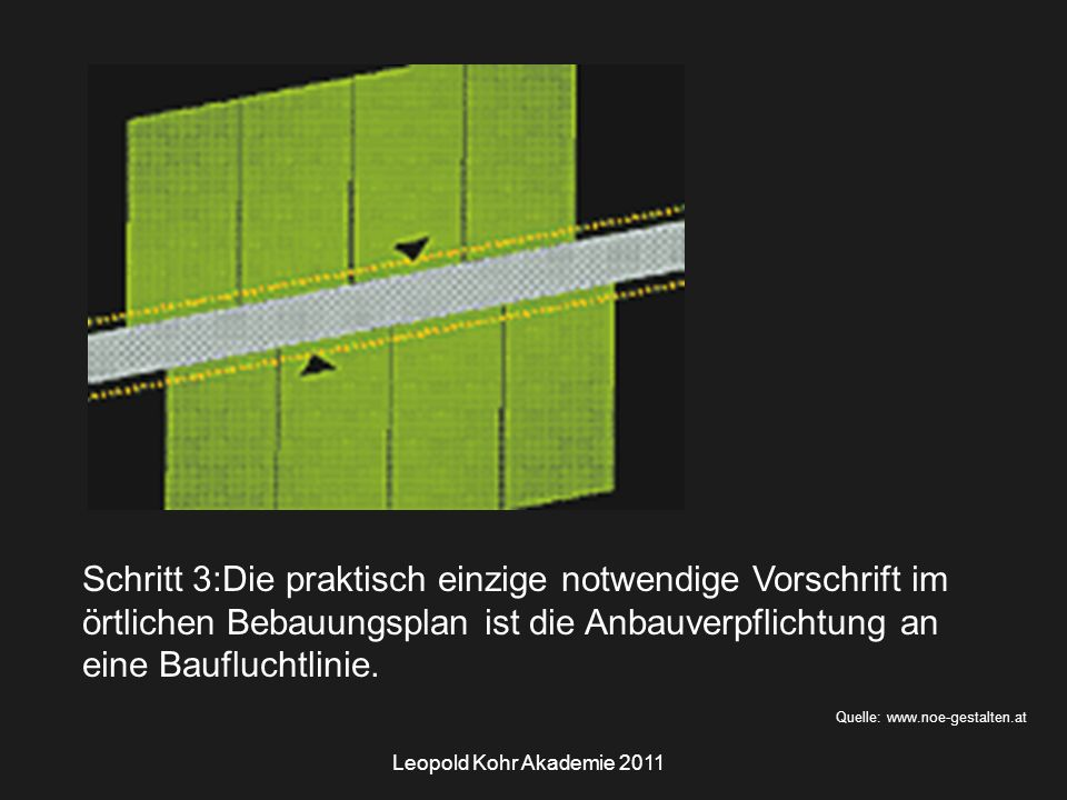 Leopold Kohr Akademie 2011 Quelle: www.noe-gestalten.at Schritt 3:Die praktisch einzige notwendige Vorschrift im örtlichen Bebauungsplan ist die Anbauverpflichtung an eine Baufluchtlinie.