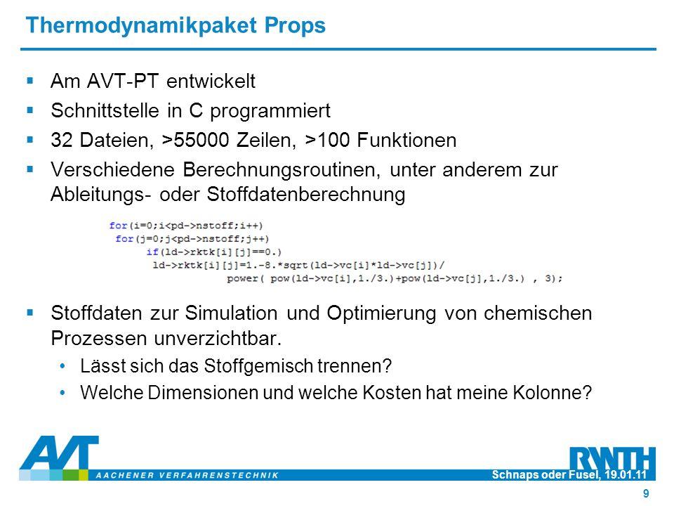 Thermodynamikpaket Props  Am AVT-PT entwickelt  Schnittstelle in C programmiert  32 Dateien, >55000 Zeilen, >100 Funktionen  Verschiedene Berechnungsroutinen, unter anderem zur Ableitungs- oder Stoffdatenberechnung  Stoffdaten zur Simulation und Optimierung von chemischen Prozessen unverzichtbar.