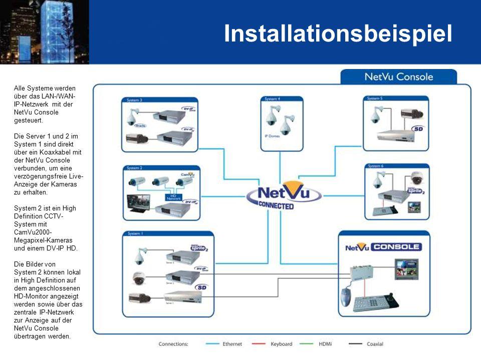 MKT-CON-P-001E Installationsbeispiel Alle Systeme werden über das LAN-/WAN- IP-Netzwerk mit der NetVu Console gesteuert.