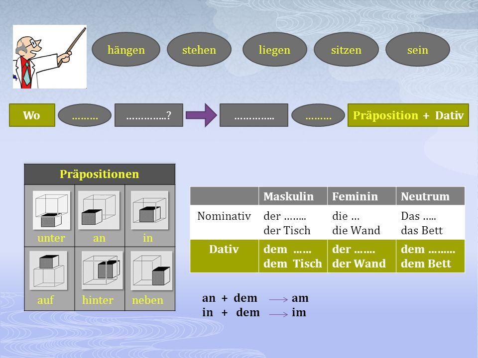 Wo hängenstehenliegensitzensein Präposition + Dativ…………………..?…………..……… MaskulinFemininNeutrum Nominativder ……..