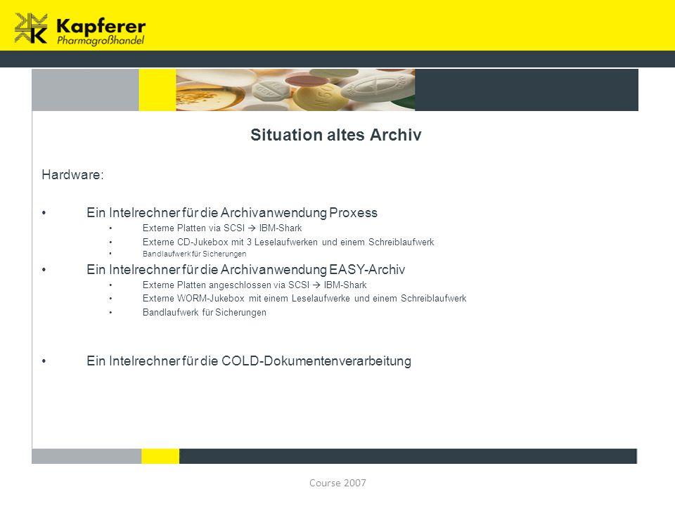 Course 2007 Situation altes Archiv Software: Proxess-Archiv Tägliche Belege ca.