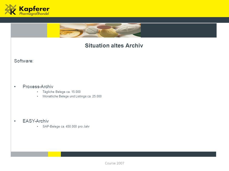 Course 2007 Situation altes Archiv Software: Proxess-Archiv Tägliche Belege ca. 15.000 Monatliche Belege und Listings ca. 25.000 EASY-Archiv SAP-Beleg