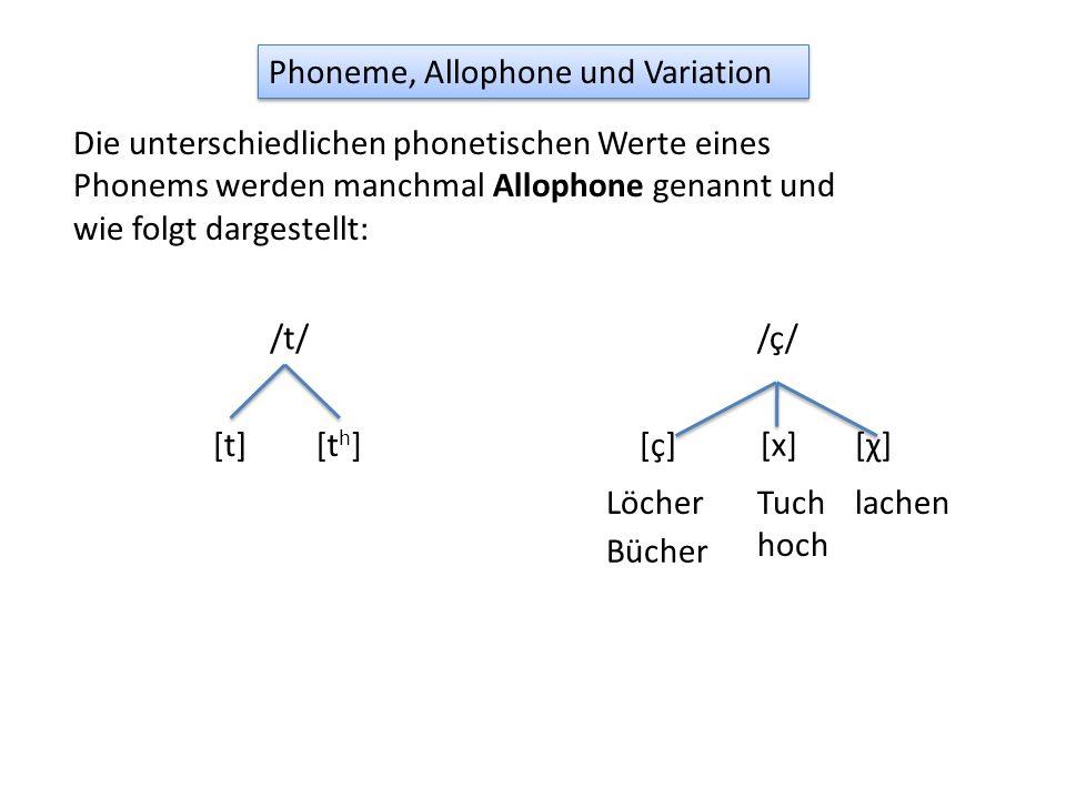 Die unterschiedlichen phonetischen Werte eines Phonems werden manchmal Allophone genannt und wie folgt dargestellt: /t/ [t][t h ] /ç/ [ç] [x][χ] Phoneme, Allophone und Variation Löcher Bücher Tuch hoch lachen