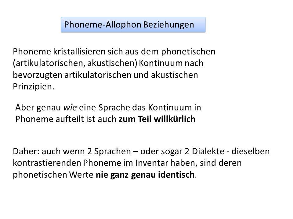 Phoneme-Allophon Beziehungen Phoneme kristallisieren sich aus dem phonetischen (artikulatorischen, akustischen) Kontinuum nach bevorzugten artikulatorischen und akustischen Prinzipien.