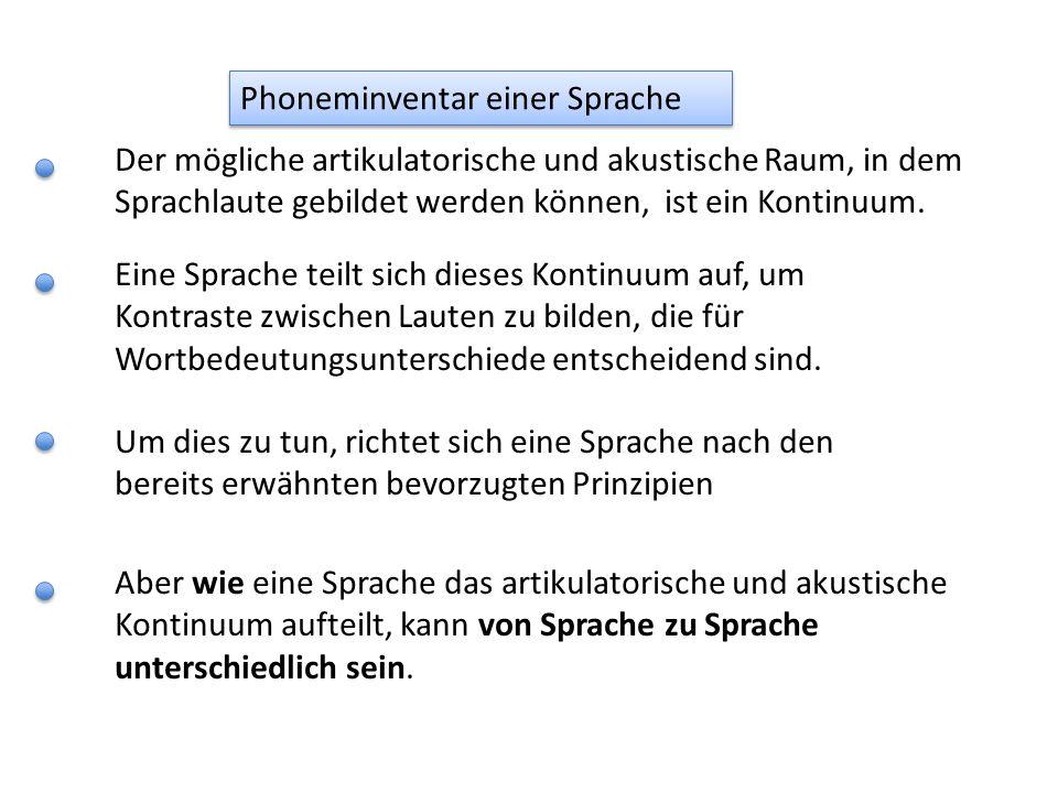 Phoneminventar einer Sprache Der mögliche artikulatorische und akustische Raum, in dem Sprachlaute gebildet werden können, ist ein Kontinuum.