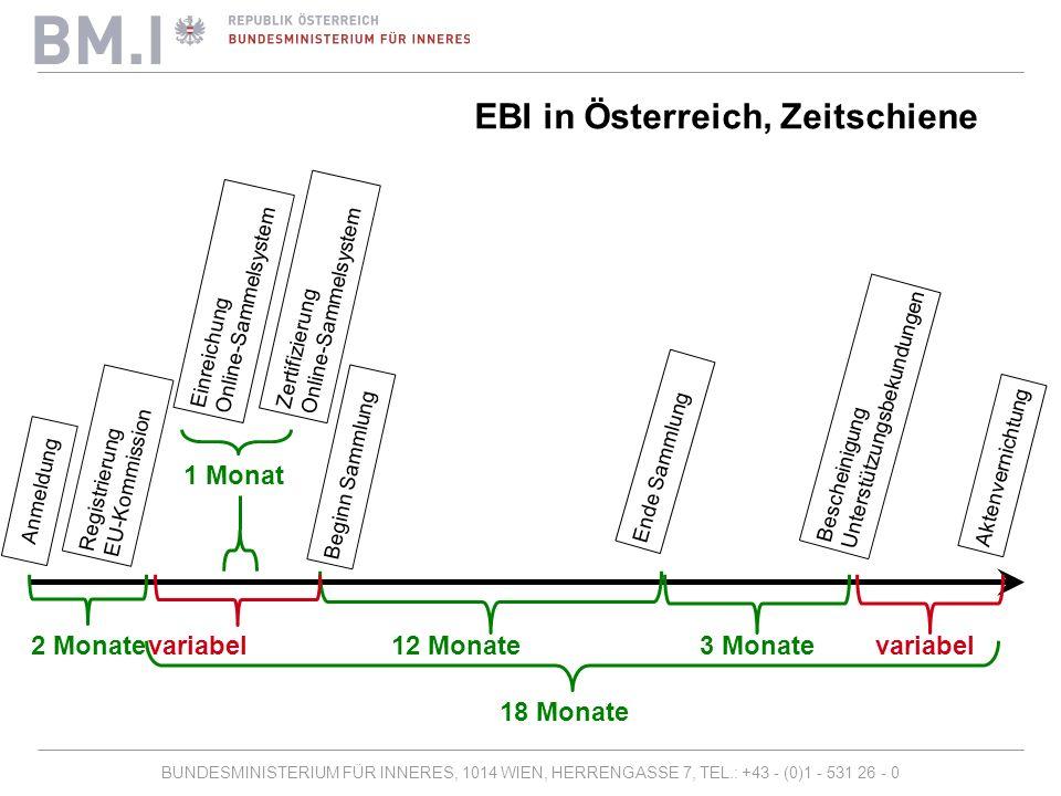 """BUNDESMINISTERIUM FÜR INNERES, 1014 WIEN, HERRENGASSE 7, TEL.: +43 - (0)1 - 531 26 - 0 Zuständige Behörde zur Zertifizierung von Online-Sammelsystemen EBI-VO ermöglicht europaweite """"E-Participation Bundeswahlbehörde ist in Österreich zuständige Behörde Beantragung einer Bescheinigung gem."""