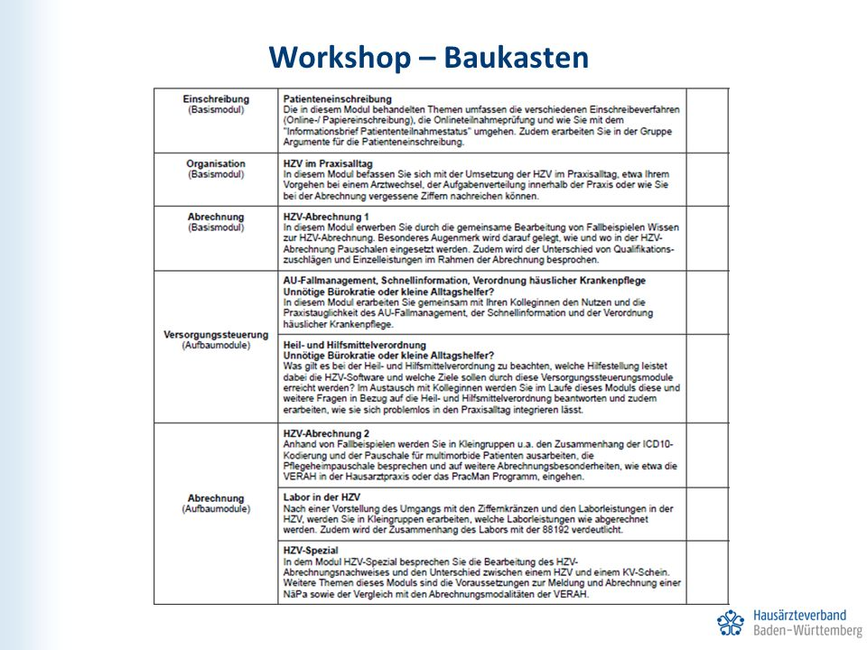 Workshop – Baukasten