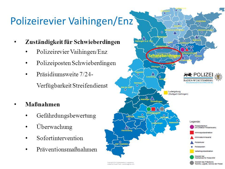 Zuständigkeit für Schwieberdingen Polizeirevier Vaihingen/Enz Polizeiposten Schwieberdingen Präsidiumsweite 7/24- Verfügbarkeit Streifendienst Maßnahm