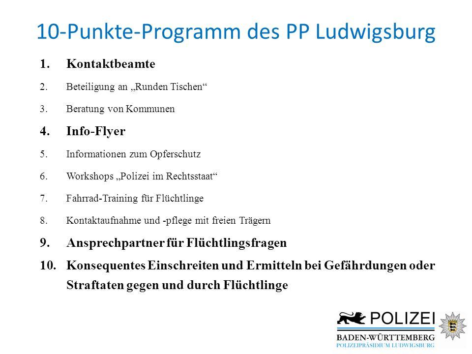 """10-Punkte-Programm des PP Ludwigsburg 1.Kontaktbeamte 2.Beteiligung an """"Runden Tischen"""" 3.Beratung von Kommunen 4.Info-Flyer 5.Informationen zum Opfer"""