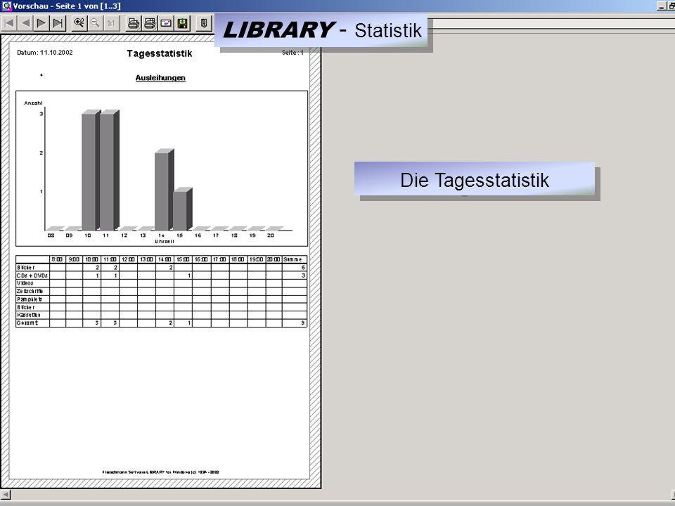 Die Tagesstatistik LIBRARY - Statistik