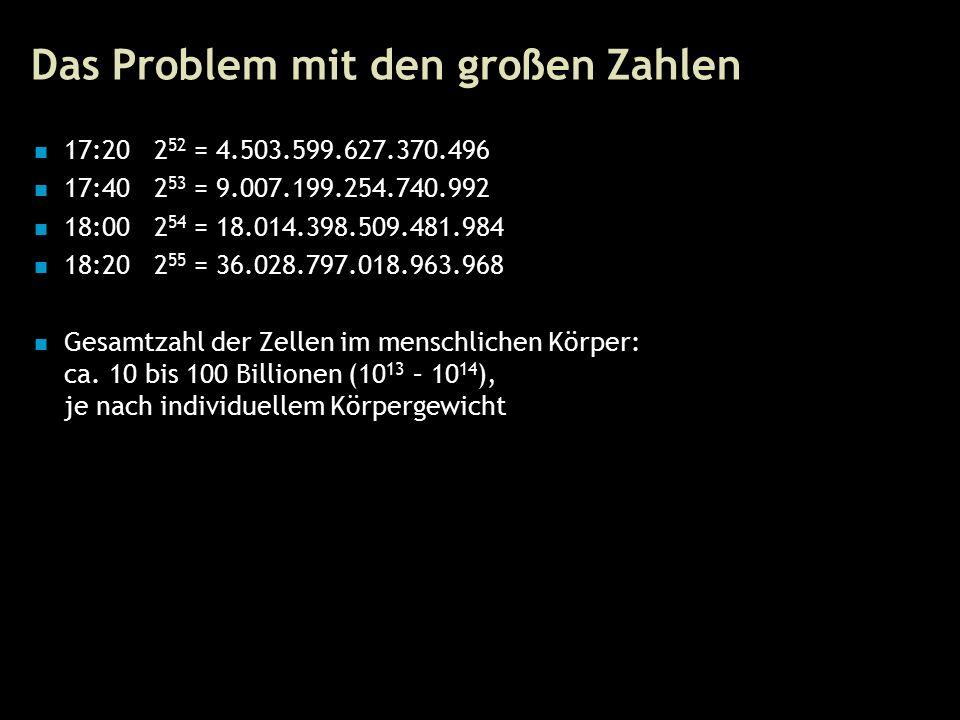 13 Das Problem mit den großen Zahlen 17:20 2 52 = 4.503.599.627.370.496 17:40 2 53 = 9.007.199.254.740.992 18:00 2 54 = 18.014.398.509.481.984 18:20 2 55 = 36.028.797.018.963.968 Gesamtzahl der Zellen im menschlichen Körper: ca.