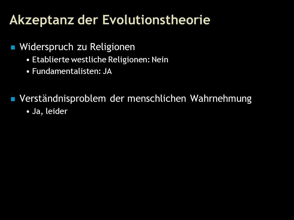55 Akzeptanz der Evolutionstheorie Widerspruch zu Religionen Etablierte westliche Religionen: Nein Fundamentalisten: JA Verständnisproblem der menschlichen Wahrnehmung Ja, leider