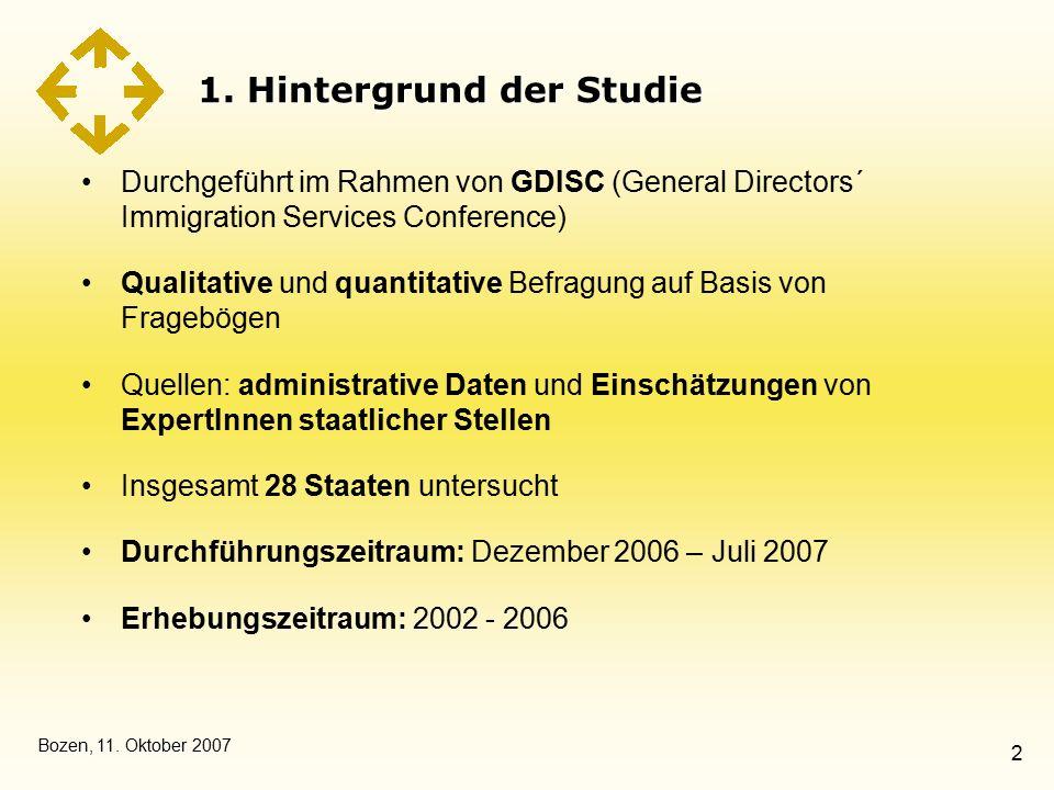 Bozen, 11. Oktober 2007 2 1. Hintergrund der Studie Durchgeführt im Rahmen von GDISC (General Directors´ Immigration Services Conference) Qualitative
