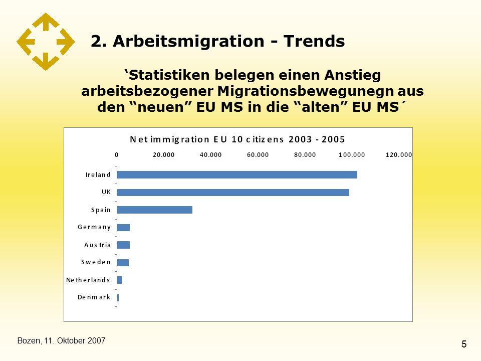 """Bozen, 11. Oktober 2007 5 2. Arbeitsmigration - Trends 'Statistiken belegen einen Anstieg arbeitsbezogener Migrationsbewegunegn aus den """"neuen"""" EU MS"""