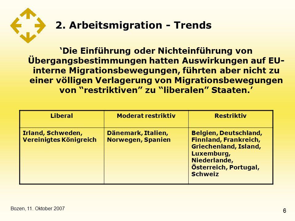 Bozen, 11. Oktober 2007 6 2. Arbeitsmigration - Trends 'Die Einführung oder Nichteinführung von Übergangsbestimmungen hatten Auswirkungen auf EU- inte