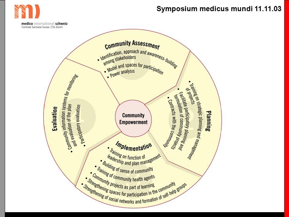 Symposium medicus mundi 11.11.03