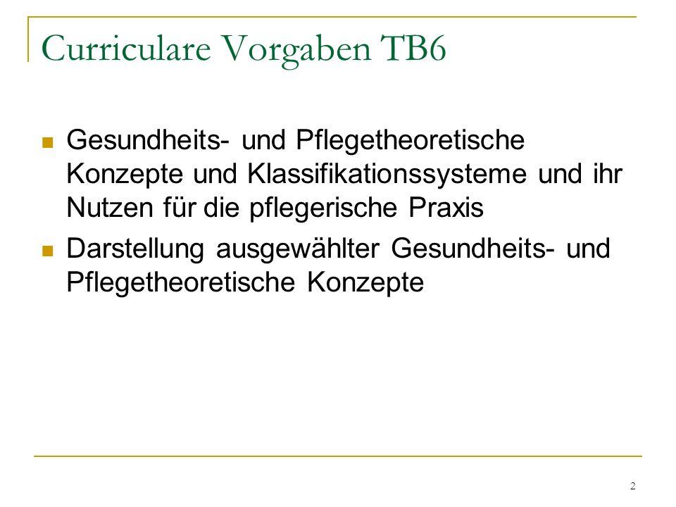 2 Curriculare Vorgaben TB6 Gesundheits- und Pflegetheoretische Konzepte und Klassifikationssysteme und ihr Nutzen für die pflegerische Praxis Darstellung ausgewählter Gesundheits- und Pflegetheoretische Konzepte